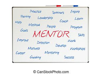 Mentor word cloud written on a whiteboard
