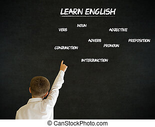Hand up answer boy business man with learn English...