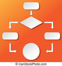 Flowchart Paperlabels Orange Background - Flowchart with...