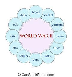 mundo, guerra, II, circular, palabra, concepto