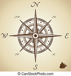 Vector compass Height quality illustration Old style