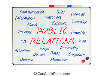 Public Relations word