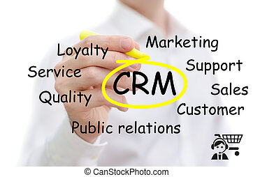 CRM word sketched on a whiteboard