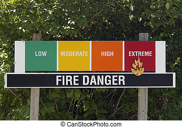 Fire Danger Rating Sign - Extreme fire hazard rating