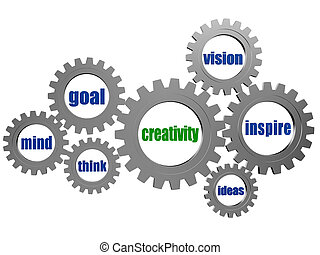 creativity and concept words in silver grey gears -...