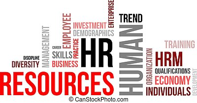 word cloud - human resources - A word cloud of human...