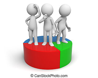 distribution - Three people are thinking in a chart above