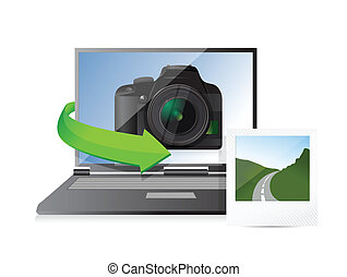 photography editing concept