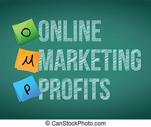 online marketing profits and posts on a blackboard