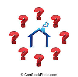 question mark with houses on the white background