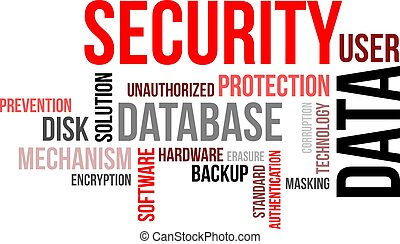 word cloud - data security - A word cloud of data security...
