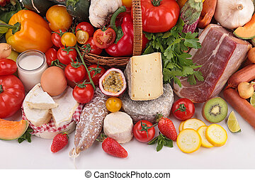 composition of grocery