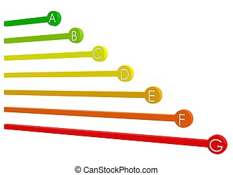 Energy chart