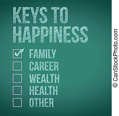 caixa, teclas, seleção, cheque, felicidade