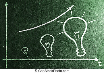 business creativity rising graph on chalk board bars made of...