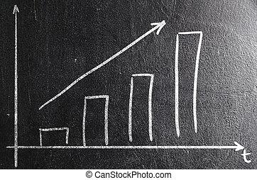 business creativity. rising bar graph on chalk board.
