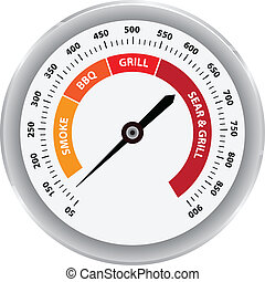 Classic Grill Thermometer - The thermometer used in cooking...