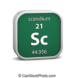 Scandium material sign