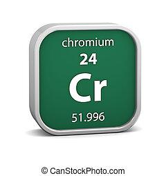 Chromium material sign - Chromium material on the periodic...