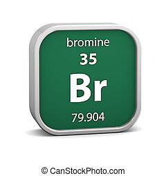 Bromine material sign - Bromine material on the periodic...