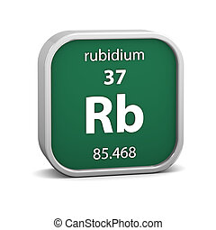 Rubidium material sign