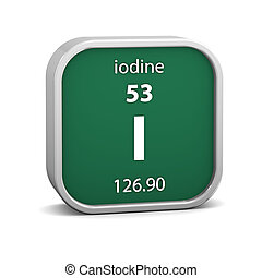 Iodine material sign - Iodine material on the periodic table...