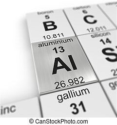 Aluminium - Periodic table of elements, focused on aluminium...