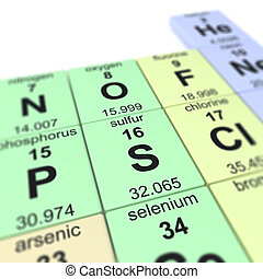 Sulfur - Periodic table of elements, focused on sulfur