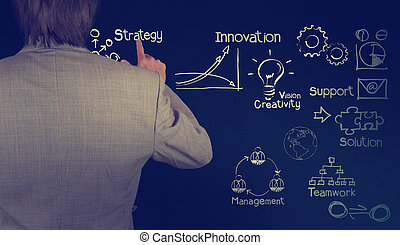 business man writing business idea concept on black board in...