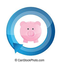 savings cycle concept