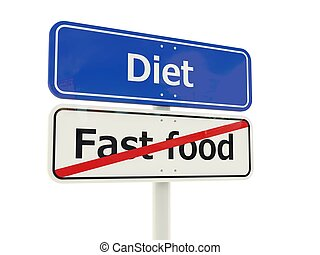 Diet road sign