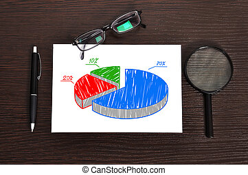 pie chart on paper