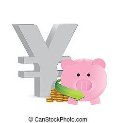 yen savings profits