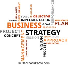 word cloud - business strategy - A word cloud of business...