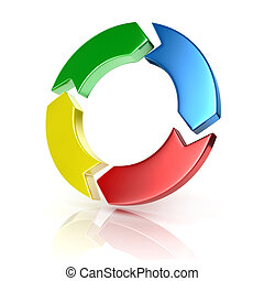 colorful arrows forming circle - cycle 3d concept...