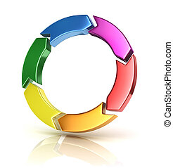 colorful arrows forming circle - colorful arrows forming...