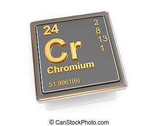 Chromium. Chemical element. 3d