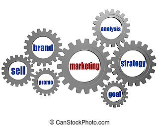 marketing and business concept words in silver grey gears -...