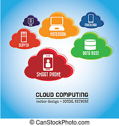 technological clouds
