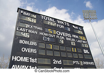 Cricket scoreboard - Looking up at large scorebaord at...