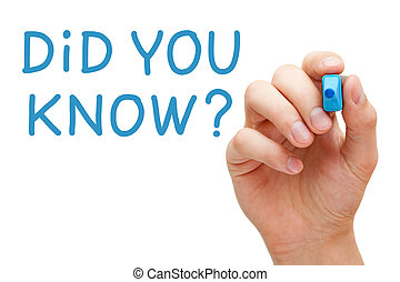 Did You Know - Hand writing Did You Know with blue marker on...