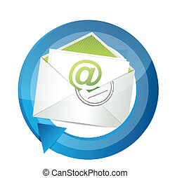 email communication cycle illustration design over white