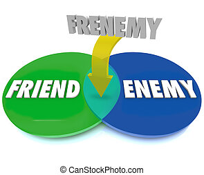 Frenemy Venn Digram Friend Becomes Enemy - The word Frenemy...