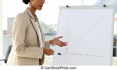 Businesswoman giving presentation in office with large...