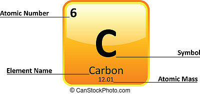 Periodic Element Information Illustration