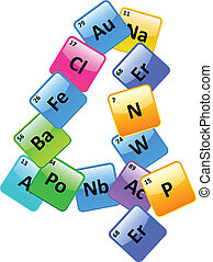 Periodic Table Number 4 - Periodic Table Of Elements Number...
