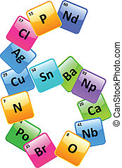 Periodic Table Number 6 - Periodic Table Of Elements Number...