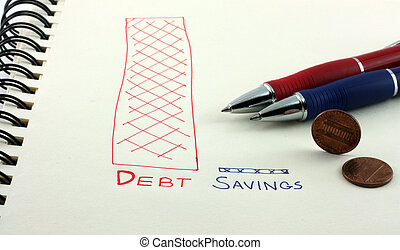 Debt versus Savings - A simple drawing in a notebook...