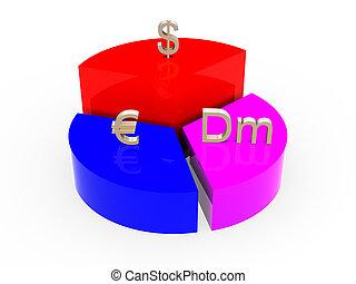 Symbols of monetary units, dollar above.