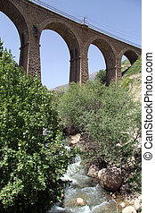 Railway bridge and river near Bisheh village, Iran